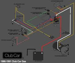 gas club car wiring diagrams club car wiring diagram gas at 1985 Club Car Wiring Diagram