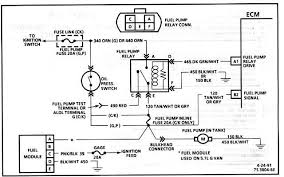coil wiring diagram 91 silverado wiring diagram schematics ecm b fuse popping chevytalk restoration and repair help