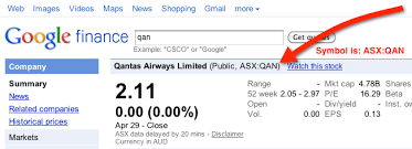 data providers where to the ticker symbol on a google finance page