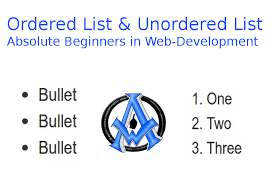 Ordered Lists And Unordered List Absolute Beginner Web