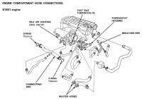 2000 honda crv engine diagram luxury 2008 honda cr v information Honda G100 Engine Fuel System 2000 honda crv engine diagram best of 2005 honda crv engine diagram free wiring diagrams