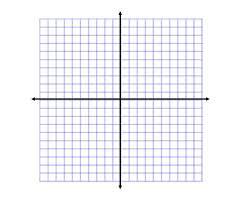 Graph Paper X Y Barca Fontanacountryinn Com