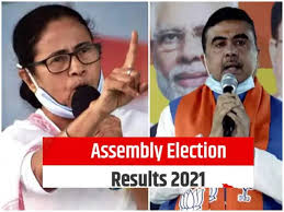 The exit polls will be released at around 7 pm thursday after the polling for the eighth phase of west bengal elections concludes. Ln6kvl36iwhb M