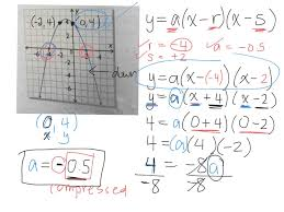factored form quadratic function icon enticing equation parabola given graph 3 4 10 academic 19 15