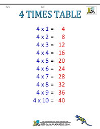 16 Times Table Chart Times Table Chart 1 6 Tables