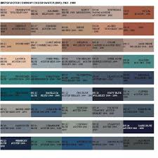 Morris Minor Colours Chart Full Bmc Paint Colours Part 1 Paint Code Paint Colors Chart