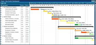 Task Tracker Spreadsheet Project Tracking Template Excel Vertex Management Templates Free