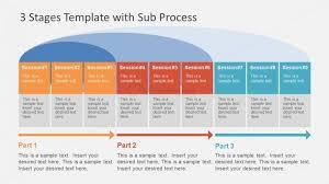 Process Template Process Template Rome Fontanacountryinn Com