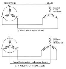 rtd wiring diagram 3 wire boulderrail org 4 Wire Rtd Wiring Diagram 3 wire rtd circuit diagram the wiring readingrat net 3 wire rtd wiring a readingrat net best rosemount 4 wire rtd wiring diagram