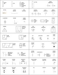 automotive wiring diagram symbols list wiring diagram shrutiradio automotive wiring diagrams for dummies at Car Electrical Wiring Diagram Symbols