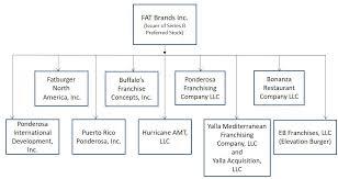 Show Technical Chart Of Trident Ltd Part Ii And Iii 2 Partiiandiii Htm Part