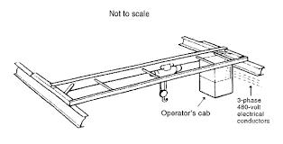 demag crane pendant wiring diagram demag image demag crane circuit diagram demag image wiring diagram on demag crane pendant wiring diagram