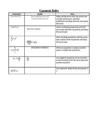 Exponent Rules Chart Worksheets Teaching Resources Tpt
