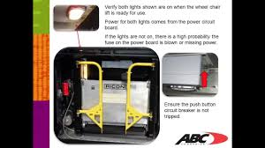 gg018 grab ngo ricon wheelchair lift troubleshooting gg018 grab ngo ricon wheelchair lift troubleshooting