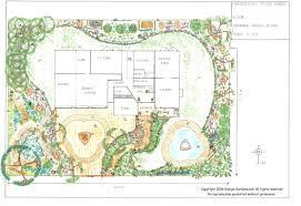 Border Trees In Home Planning A Vegetable Garden Virginia