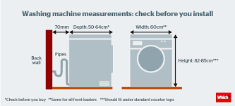 washing machines dimensions. Fine Dimensions The Depth Of A Washing Machine However Can Vary Quite Bit Ranging From  40cm  70cm So Check To Make Sure You Donu0027t End Up With Machine That Leaves  With Washing Machines Dimensions T