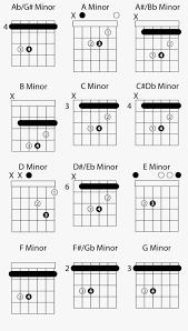 Guitar Chord Chart Pdf Free Download More Information Modni Auto