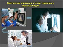 Сестринский процесс при пневмонии у детей взрослых и лиц пожилого   Диагностика пневмонии у детей взрослых и пожилых людей Антибактериальная