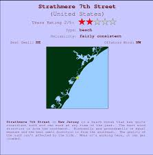 Strathmere 7th Street Surf Forecast And Surf Reports New