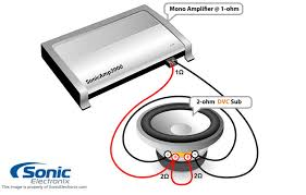 kicker wiring diagram subwoofer wiring diagrams sonic electronix mono amp see diagram