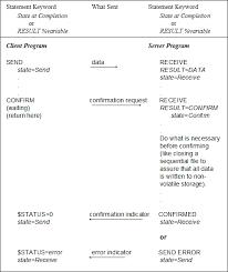 Confirm Of Receipt File Horizon Fig5 5 Confirm Receipt Gif M204wiki