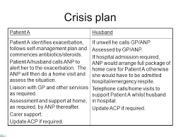 crisis management plan example preventing hospital admissions through anticipatory care planning