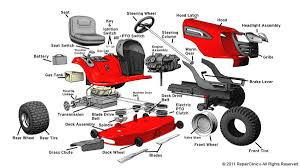 husqvarna lawn mower parts diagram. all zero-turn, lawn and garden tractor manufacturers husqvarna mower parts diagram 6