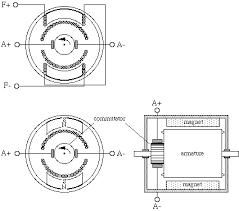 wiring diagram of ac generator wiring image wiring ac generator parts ac image about wiring diagram schematic on wiring diagram of ac generator