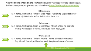 Citations Cms Apa Mla These Owl Resources Will Help You Conduct