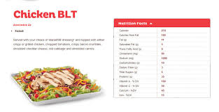 Dq Nutrition Chart Dairy Queen Nutrition Facts My Path Wellness