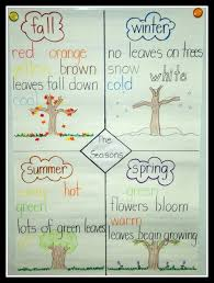 Seasons Chart Kindergarten Today In First Grade Learning About The Seasons