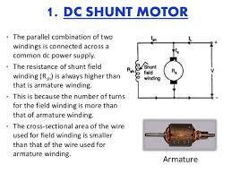 dc motor ppt 8
