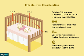 Crib Mattress Size Chart How To Choose A Crib Mattress