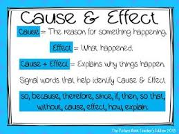 cause and effect essay u theater