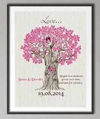 wedding anniversary poster print pictures canvas painting family tree wall art personalized wedding gift wall decoration on personalized wedding gifts wall art with wedding anniversary poster print pictures canvas painting family