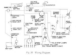 1964 1 2 ford mustang wiring diagram images wiring diagrams of 1964 ford 6 and v8 galaxie part 2 circuit wiring