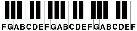 Piano Keyboard Layout