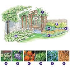 Small Picture Organic Garden Design Markcastroco