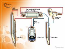 car compressor diagram images car compressor diagram compressor wire diagram compressor wire diagram source abuse report · car compressor diagram car ac compressors