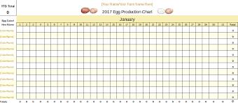 Free Customizable Printable Egg Production Chart Fresh