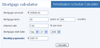 Calculate Amortization Schedule With Extra Payments
