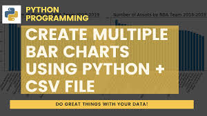 Create Multiple Bar Charts In Python Using Matplotlib And