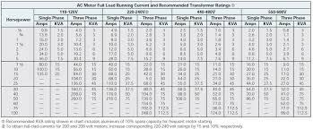 Square D Heater Chart World Of Printables Menu Inside