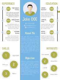 new resume trends