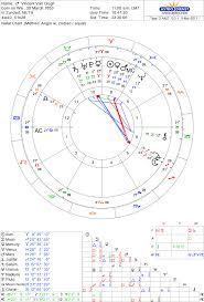 Natal Chart Com Vincent Van Gogh Astro Databank Natal Chart Born On 30