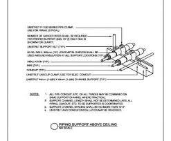 Hanger Wire Gauge Chart Wire Gauge Amps Length Simple Cap Outer Foil Impedance