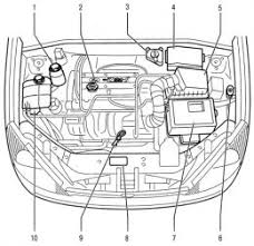 ford ka 2010 engine diagram ford wiring diagrams online