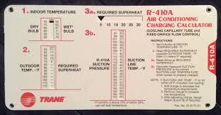 Trane Superheat Chart Related Keywords Suggestions Trane