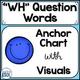 Question Word Anchor Chart Worksheets Teaching Resources Tpt