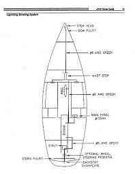 owner s guide j 105 class association battery wiring diagram lightning bonding system